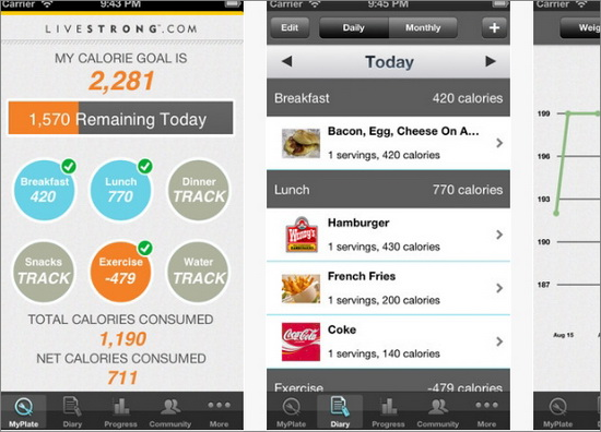 Helpful Iphone Apps For Weight Loss 01
