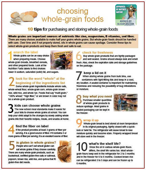 grain food group what are grains