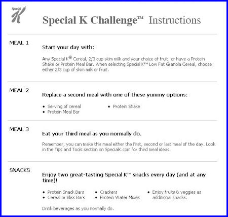 The Special K Diet Can You Lose Weight With The Special K Challenge